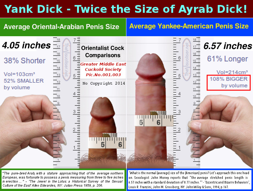 Due Naked men average penis size good