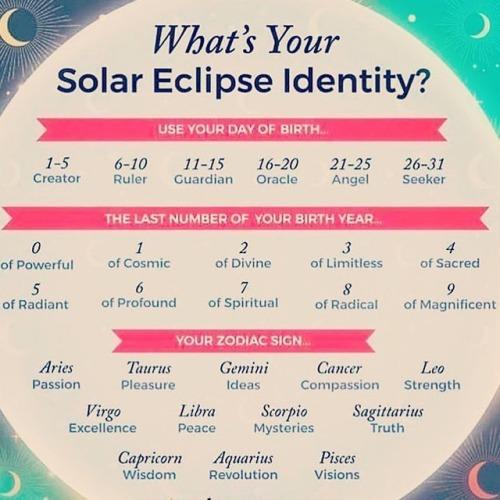 solareclipse yoniverse youniverse knowthyself