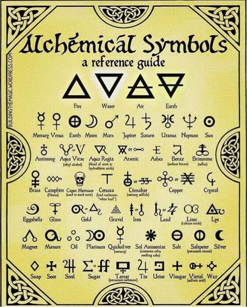 Alchemist Symbols Tumblr