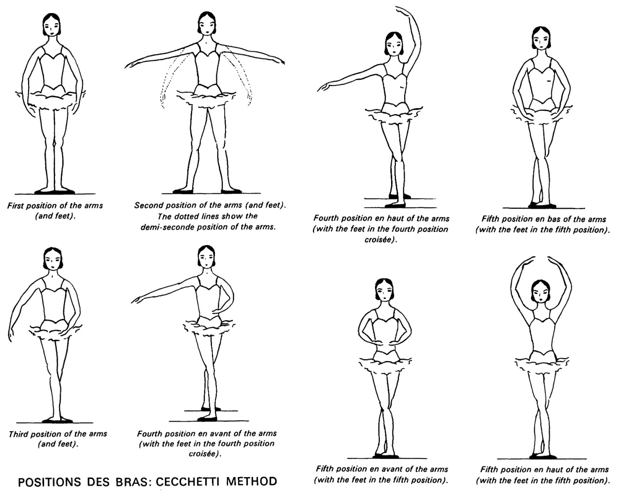 Ballet move names with pictures Forbang, Motor Accessories, Beauty - Main menu
