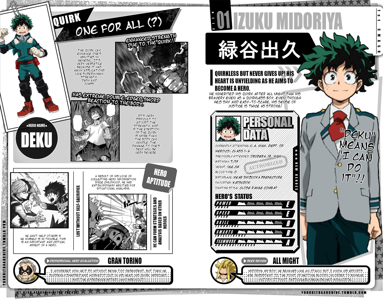 My Hero Academia Your Ultra Archive Profile Made As An Example