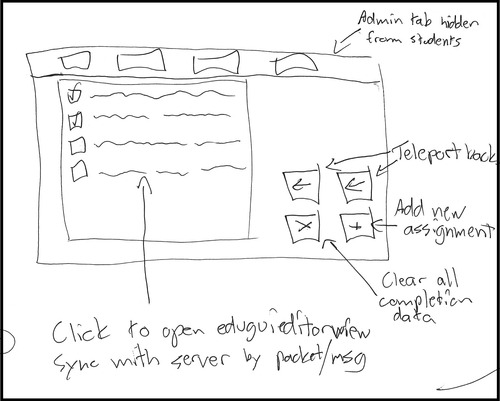 minecraftedu development Block Diagram Logic assignment checklists have always been a highly requested feature we have rev ed and enhanced the assignments within the game