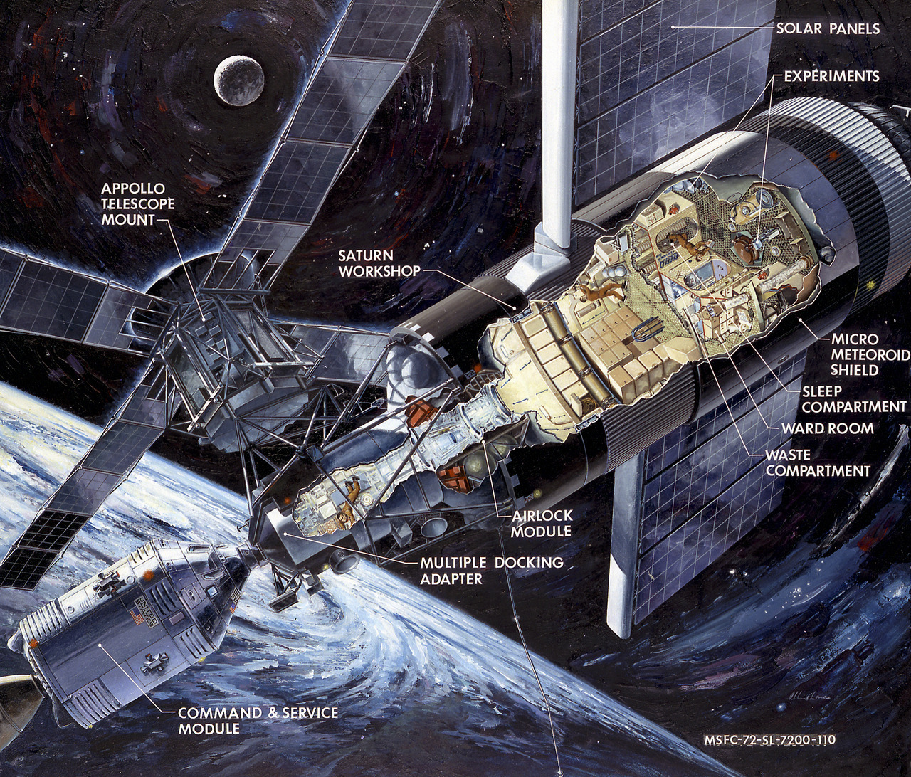 Skylab concept art from NASA, 1972.