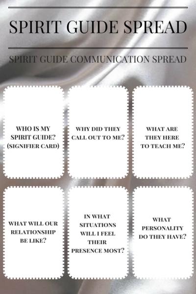 deity spread | Tumblr