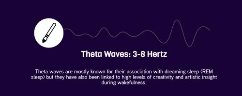 brain waves | Tumblr