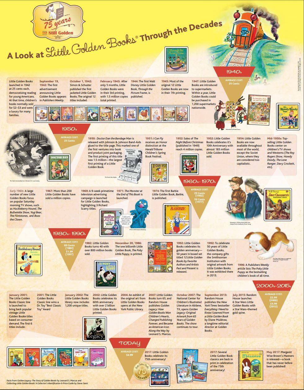 Little golden books Tumblr_prx6j5RaNn1x70i8no1_1280