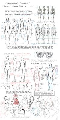 Body Drawing Tumblr