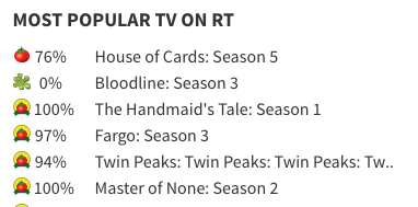 twin peaks aka twin peaks: twin peaks: twin peaks: tw..... david lynch not iasip (also yikes bloodline)