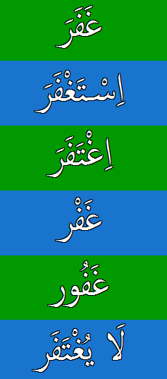 The Word Collector 2 — 6 Words Related to Forgiveness in Arabic