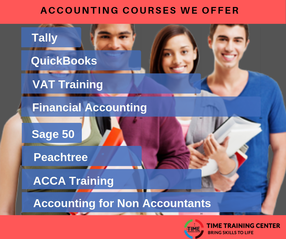 Best And Most Affordable Courses In