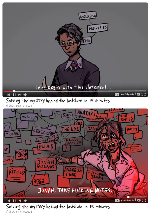 jonathan sims, everyone. #the magnus archives #tma#jonathan sims#martin blackwood#jonmartin#the archivist #bdg is an avatar of the eye  #he feeds his patron by making unraveled #tma spoilers#xdart