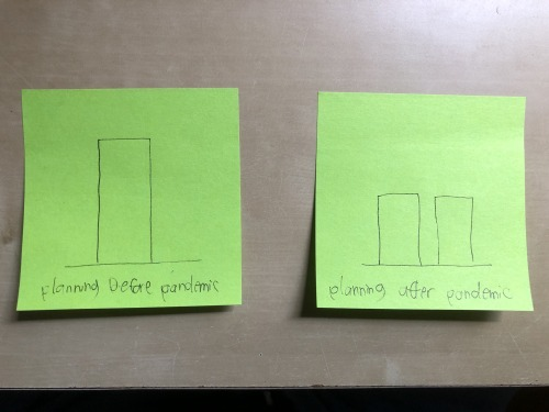 photos of two post-its