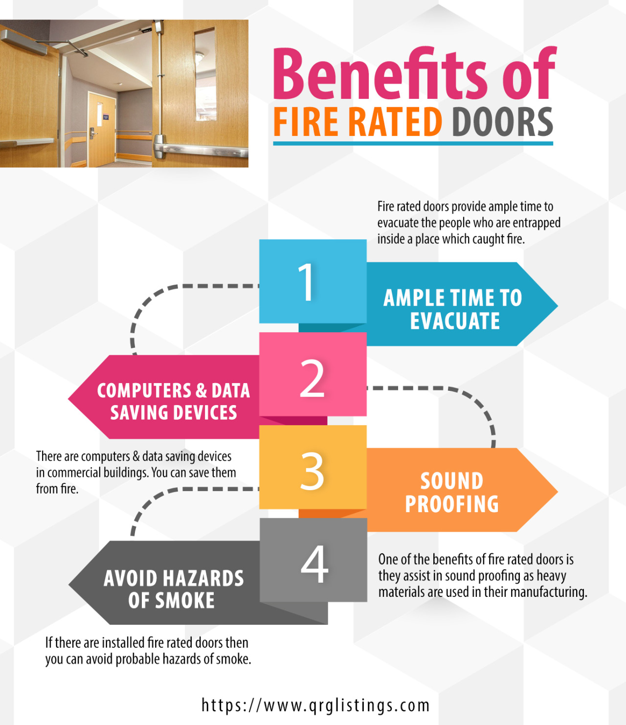 Fire rated doors benefits