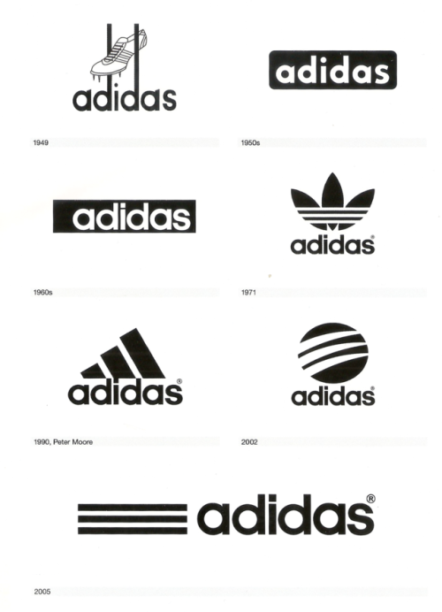Tales from Weirdland — talesfromweirdland: The Adidas logo