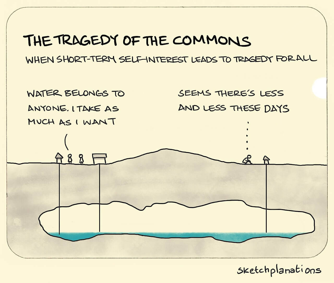 The tragedy of the commons The tragedy of the ...