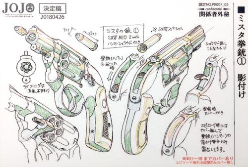 firearms design | Tumblr