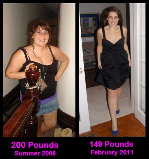 5 8 200 Pounds