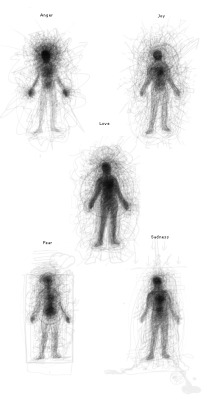 """Emotionally Vague is a research project about the body and emotion, asking """"How do people feel anger, joy, love, fear, and sadness?"""" In t…"""